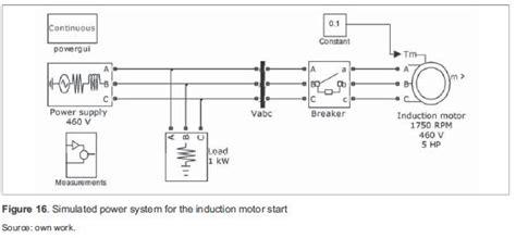 induction generator simulation matlab simulation of voltage sag characteristics in power systems caicedo navarro revista tecnura