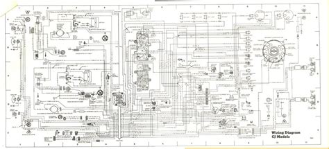 84 cj7 wiring diagram 84 cj7 258 now no click at solenoid no crank was page 2