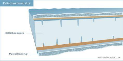 gute kaltschaummatratze kaltschaummatratze was du dar 252 ber wissen solltest