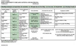 care check lists for patients in hospitals and nursing