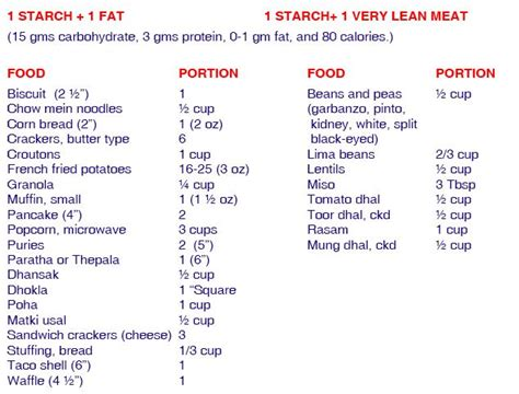 new year 2015 food list diabetic diet food list best diet solutions program