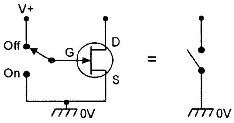 voltage variable resistor jfet n channel jfet voltage controlled resistor 28 images why are mosfets better than bjts in