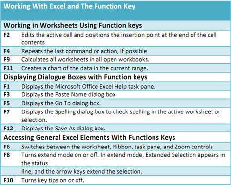 One Interest The Ultimate Excel Cheatsheet