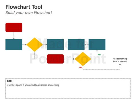 powerpoint flow chart template flowchart tool editable powerpoint template