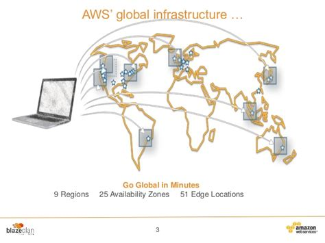 amazon cloudfront amazon cloudfront complete with blazeclan s media solution