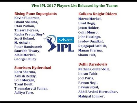 2017 all time photo player list vivo ipl 2017 all team players released list youtube