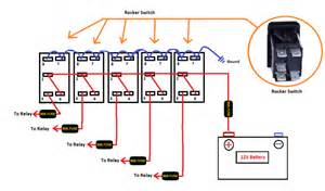 how to hook up a rocker switch wiring diagrams wiring