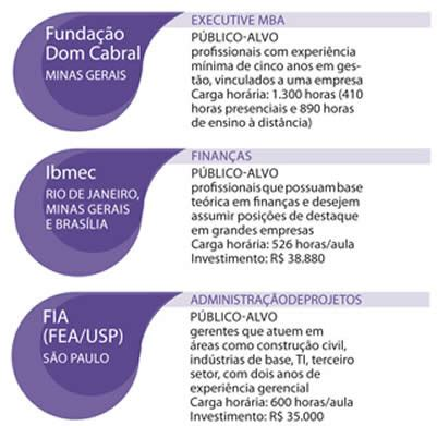 Mba Marketing Ranking Brasil mba ranking brasil veja aqui as melhores escolas