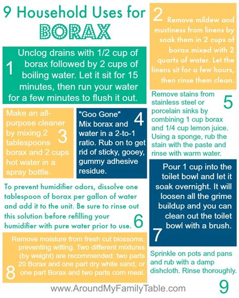 my family table 9 household uses for borax around my family table
