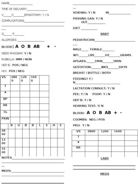 Nursing School Shift Report Template Nursing Report Sheet Templates Hynvyx