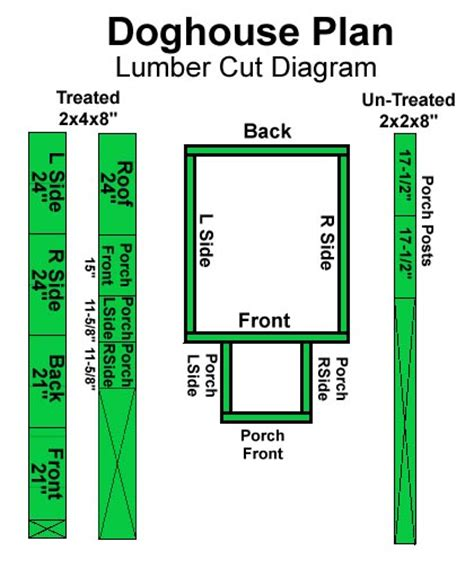 big dog house plans large dog house plans for two dogs barn dog house plans free 20 free dog house diy