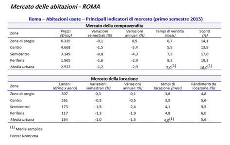 casa mercato roma mercato immobiliare di roma nomisma analizza i semestre 2015