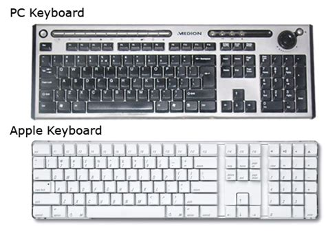 keyboard layout apple windows the apple keyboard compared to the pc keyboard