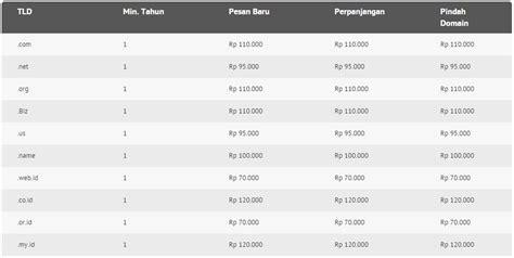 web hosting murah  berkualitas asli indonesia