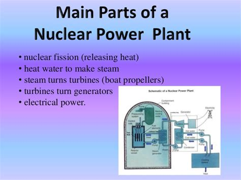 templates powerpoint nuclear nuclear reactors powerpoint templates ppt 28 images