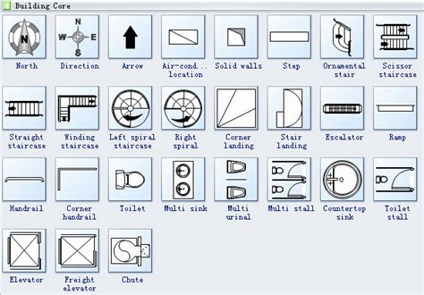 Room Decorator Program floor plan symbols