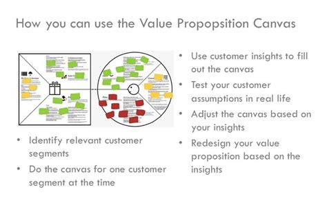 Value Proposition Canvas Template Google Search Value Proposition Design Template