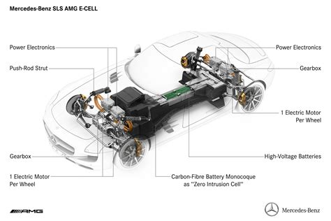 layout engine vs javascript engine pin by mercedes benz usa on intelligent performance