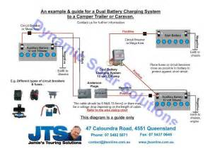 pop up cer 12 volt wiring diagram get free image about wiring diagram