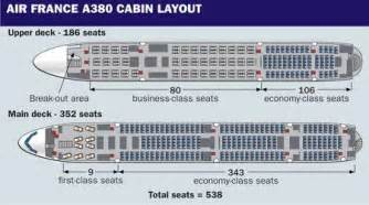 l a380 d air france desservira montr 233 al voyages bergeron airbus a380 floor plan related keywords amp suggestions