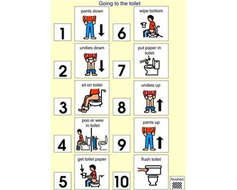 social story for using the bathroom at school 19 best images about tuvalet eğitimi on pinterest