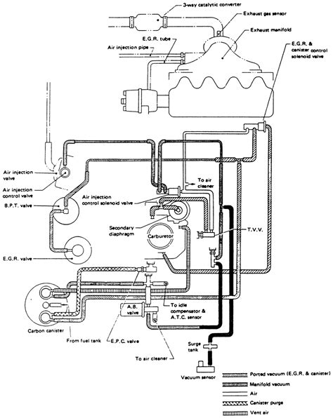 wiring diagram 94 chevy 350 engine tbi get free image about wiring diagram 94 chevy tbi ignition wiring diagram get free image about wiring diagram