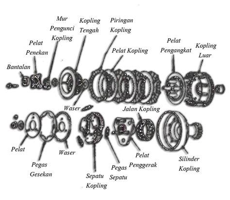 Pelat Kopling Mobil pembongkaran pemasangan kopling otomotif mobil sepeda motor