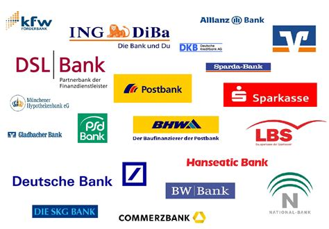 deutschland banken 301 moved permanently