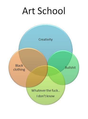 who invented the venn diagram 17 images about venn on nesting tables