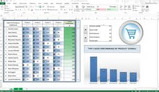 How To Create Template by How To Create Excel Sales Dashboard 171 Microsoft Office