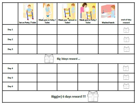 100 potty training reward chart template 10 best images of