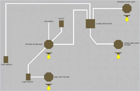 two way light switch with dimmer 1 2 way switch wiring diagram dogboi info