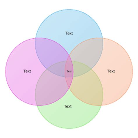 4 circle venn diagram free venn diagram template lucidchart