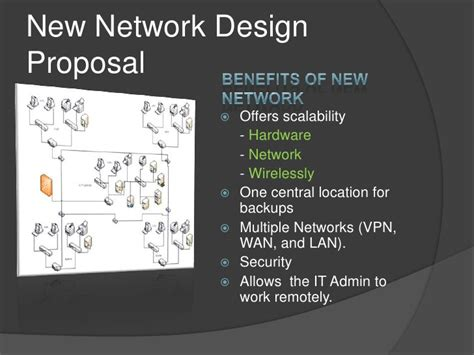 network design proposal for office network proposal ppt