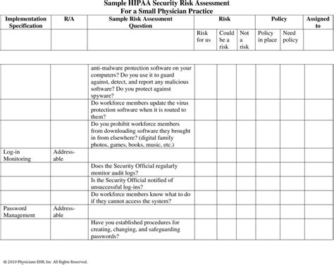 hipaa risk assessment template sle hipaa risk assessment pictures to pin on pinsdaddy