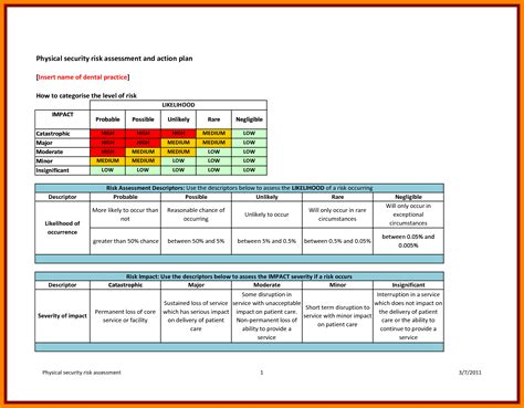 5 security risk assessment template nurse homed