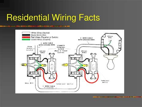 basic house wiring diagrams basic wiring schematics wiring