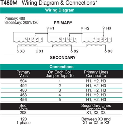 480 to 240 transformer wiring color code 480 free engine
