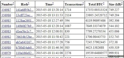 cryptocurrency transaction ledger books â ð ð ñ ð ñ ñ ð ð ð ñ â ñ ðµð ð ð ñ ñ ð ñ ð ð ð ðºñ ðµð ð ð