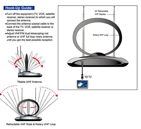 Antena Uhf Putar Lingkar Uhf Bergaya Antena Lingkar Putar Uhf Untuk