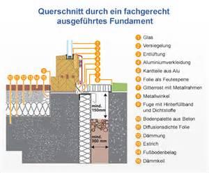 fundament wintergarten wintergarten planung beratung wohnen wohlf 252 hlen