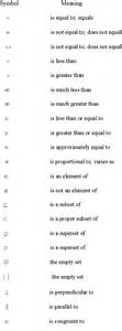 Galerry Operator Related Math Symbols math com
