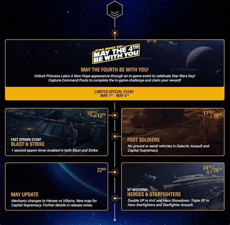 star wars battlefront community calendar roadmap