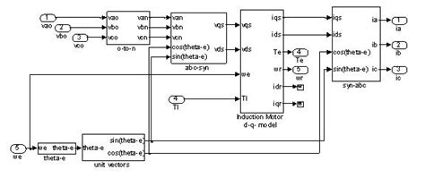 inductor model simulink inductor simulink 28 images switch mode power supply how to implement mutually coupled