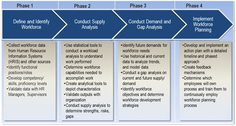 demand management plan template printable demand management plan template free template