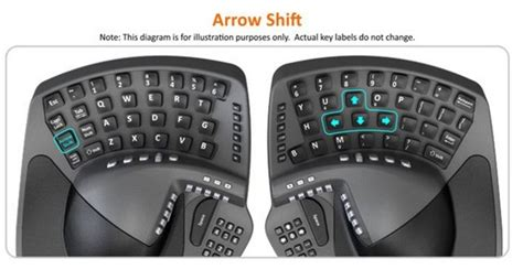 Most Comfortable Laptop Keyboard by 187 Concept The Most Comfortable Keyboard That Functions As