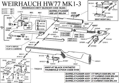 remington 66 parts diagram remington airmaster 77 repair diagram winchester mod 77
