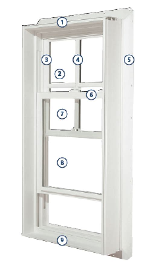 jeld wen door replacement parts what are the different parts of a window called jeld