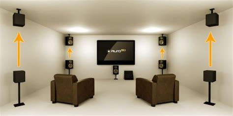 best speakers for av receiver back height speakers on av receiver audioholics home