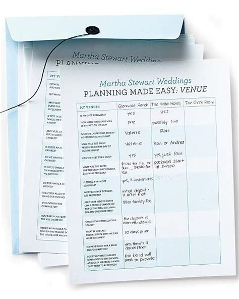 Wedding Planner Worksheets by Wedding Planning Worksheets By Nic Business Stuff